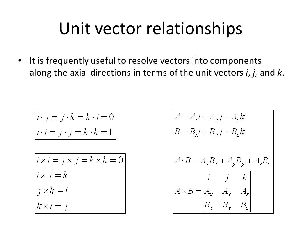 Unit vector relationships