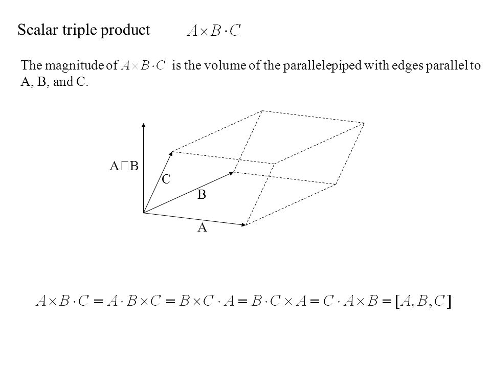 Scalar triple product The magnitude of is the volume of the parallelepiped with edges parallel to.