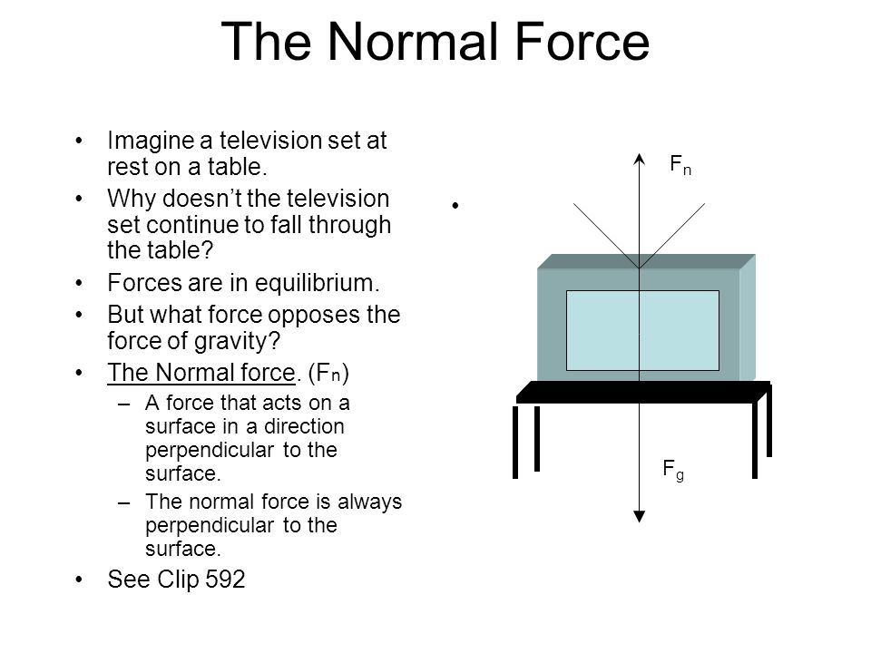 The Normal Force Imagine a television set at rest on a table.