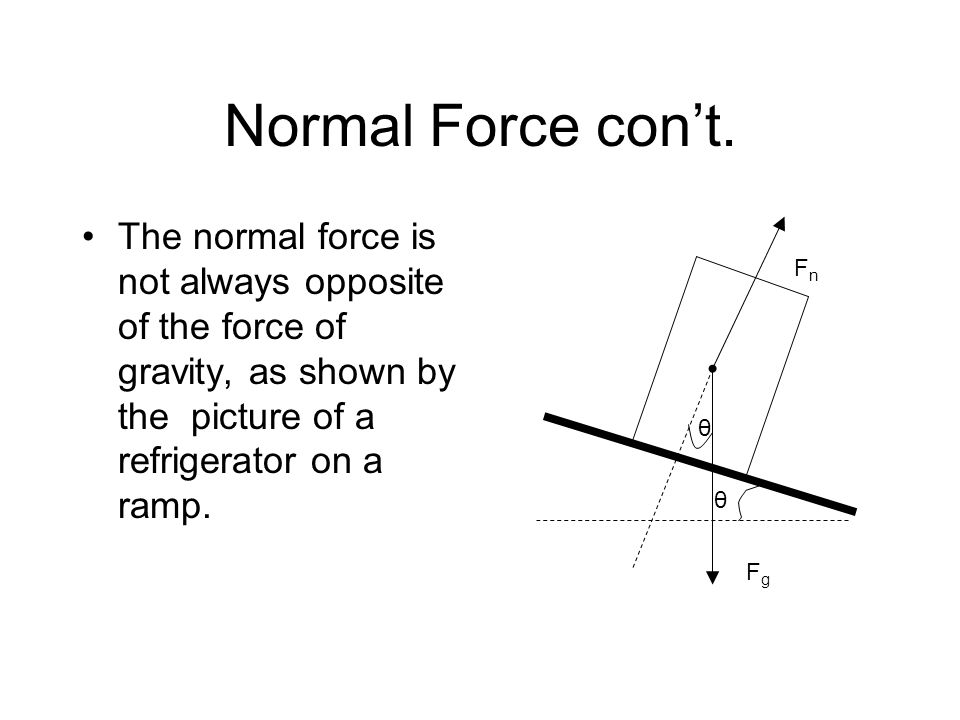 Normal Force con't. The normal force is not always opposite of the force of gravity, as shown by the picture of a refrigerator on a ramp.