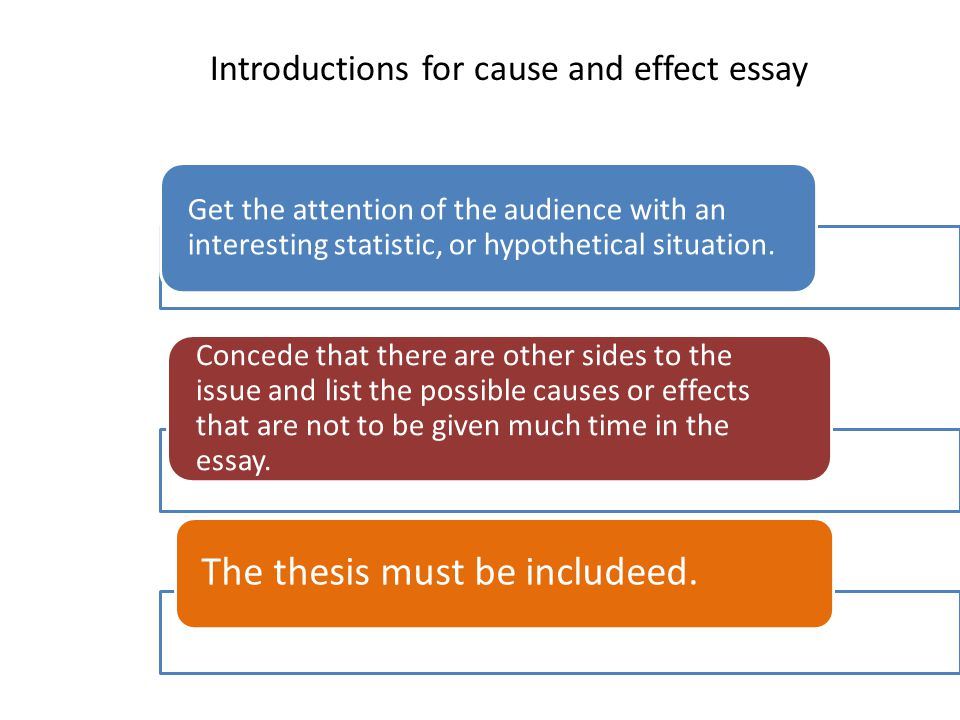 Cause And Effect Essays  Ppt Download Introductions For Cause And Effect Essay