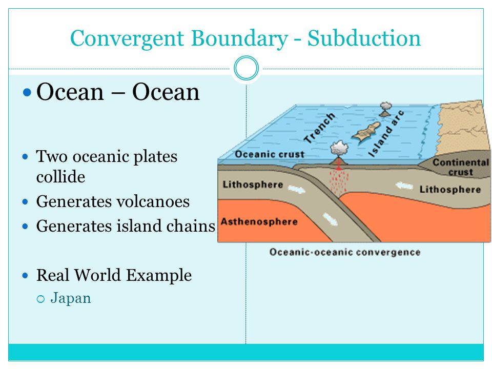 Example Of Subduction Images Example Cover Letter For Resume