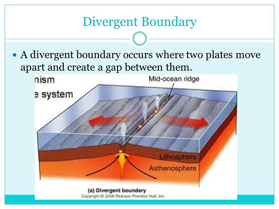 Plate Boundaries Ppt Download