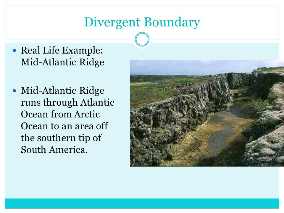 Real World Example Of Divergent Boundary Images Example Cover