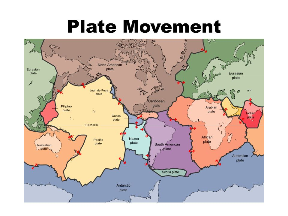 major geological events caused by plate tectonics ppt