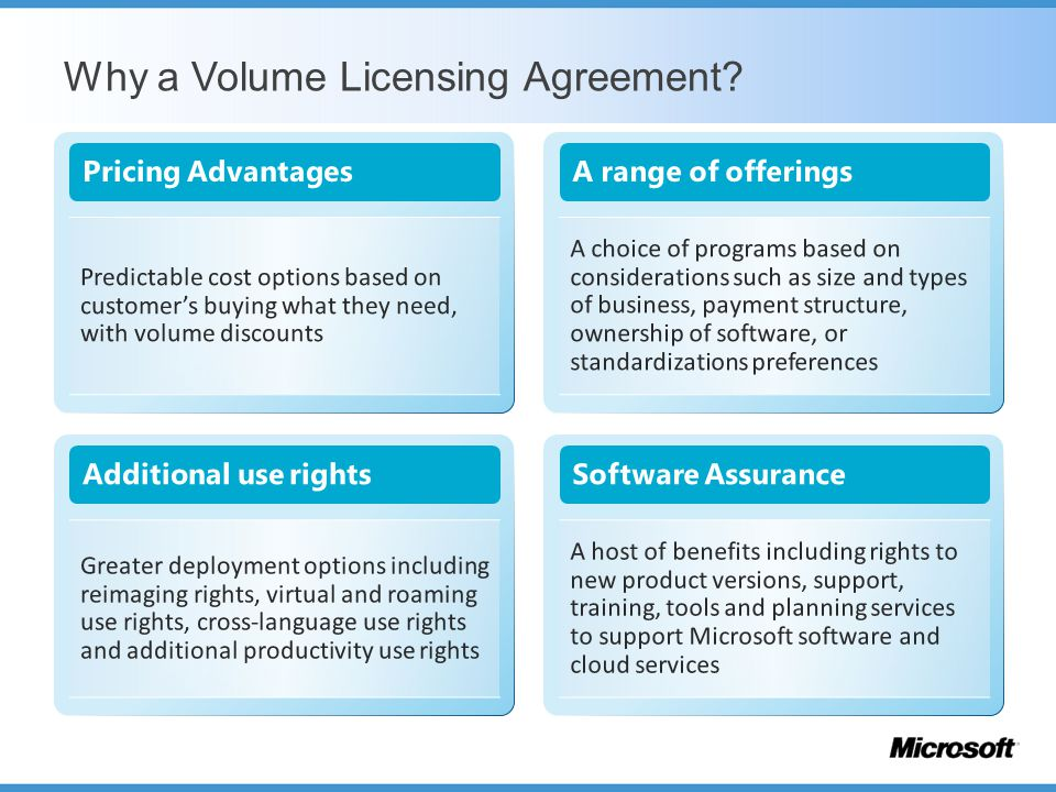 microsoft software license management tools