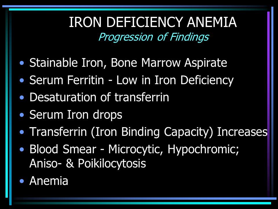 IRON DEFICIENCY ANEMIA Progression of Findings