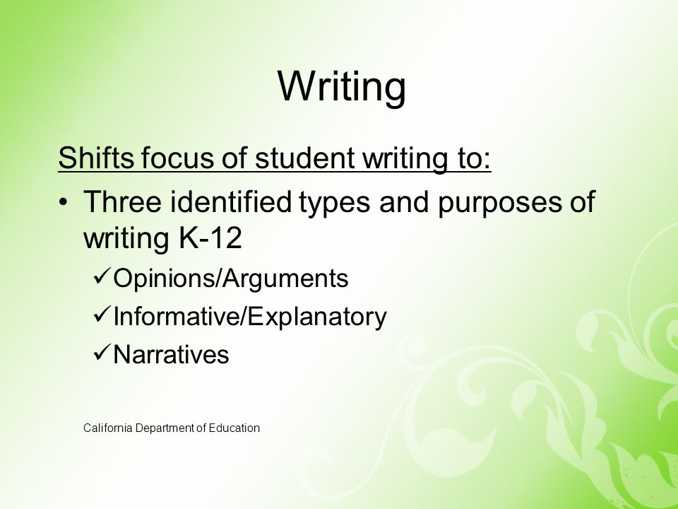 Writing Shifts focus of student writing to: