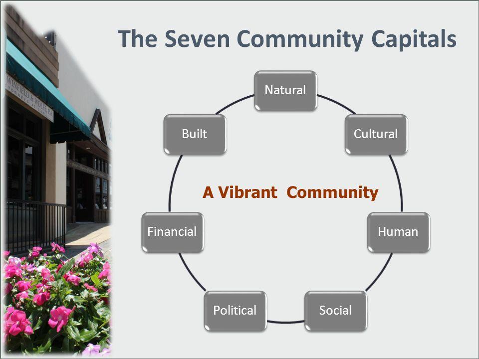 Community Development Ppt Video Online Download