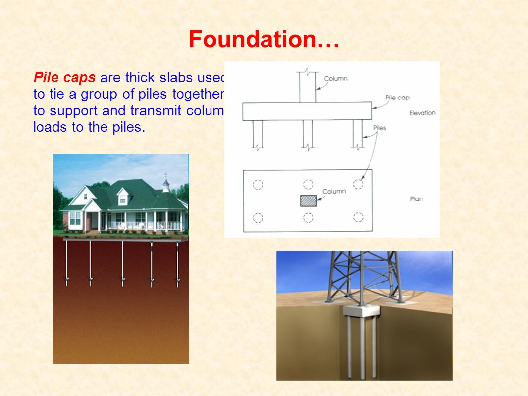 Foundation… Pile caps are thick slabs used to tie a group of piles together to support and transmit column loads to the piles.