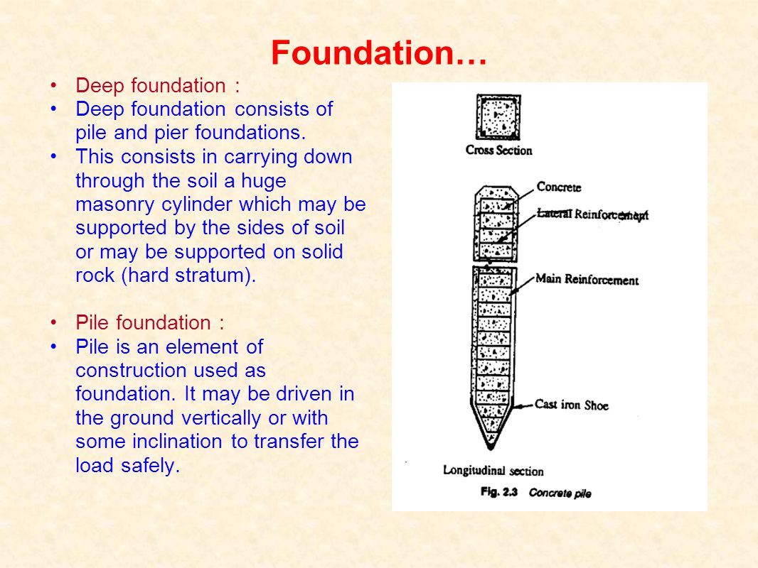 Foundation… Deep foundation :