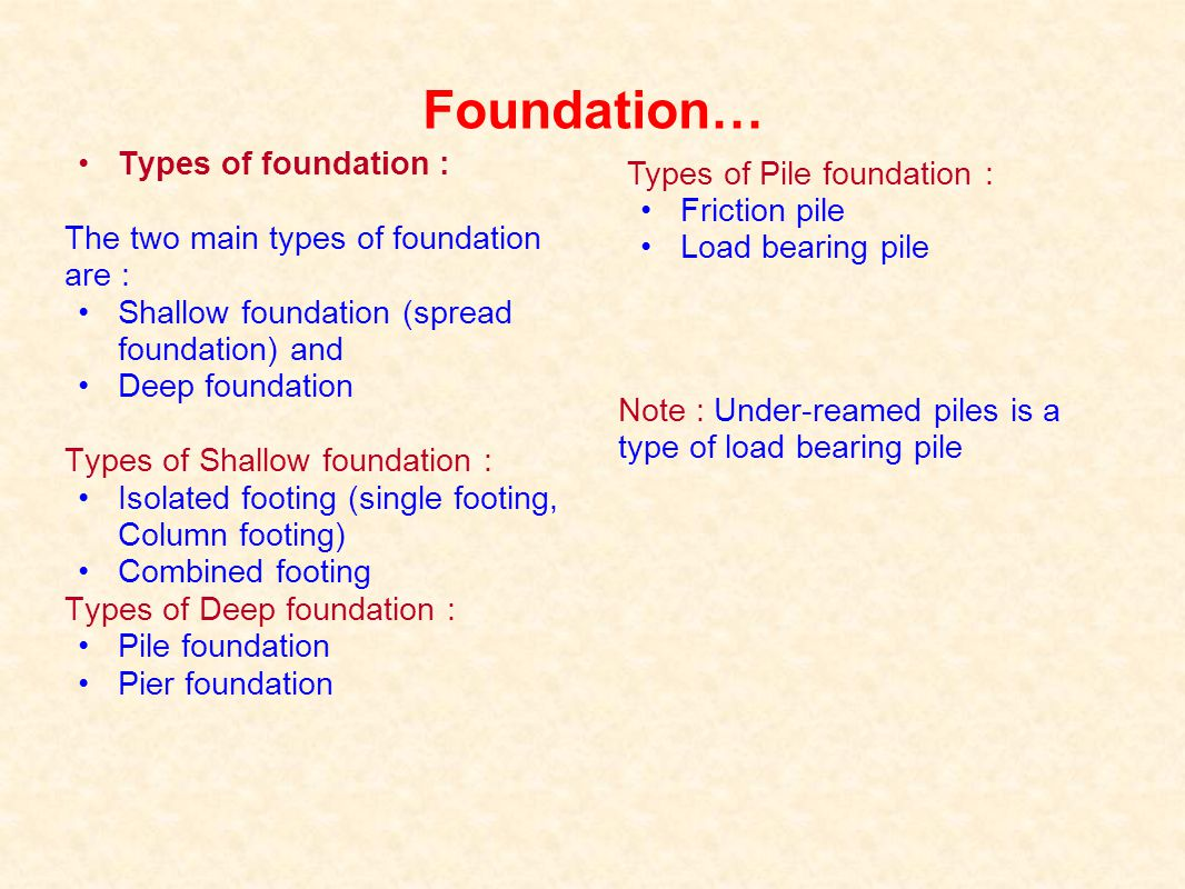 Foundation… Types of foundation : Types of Pile foundation :