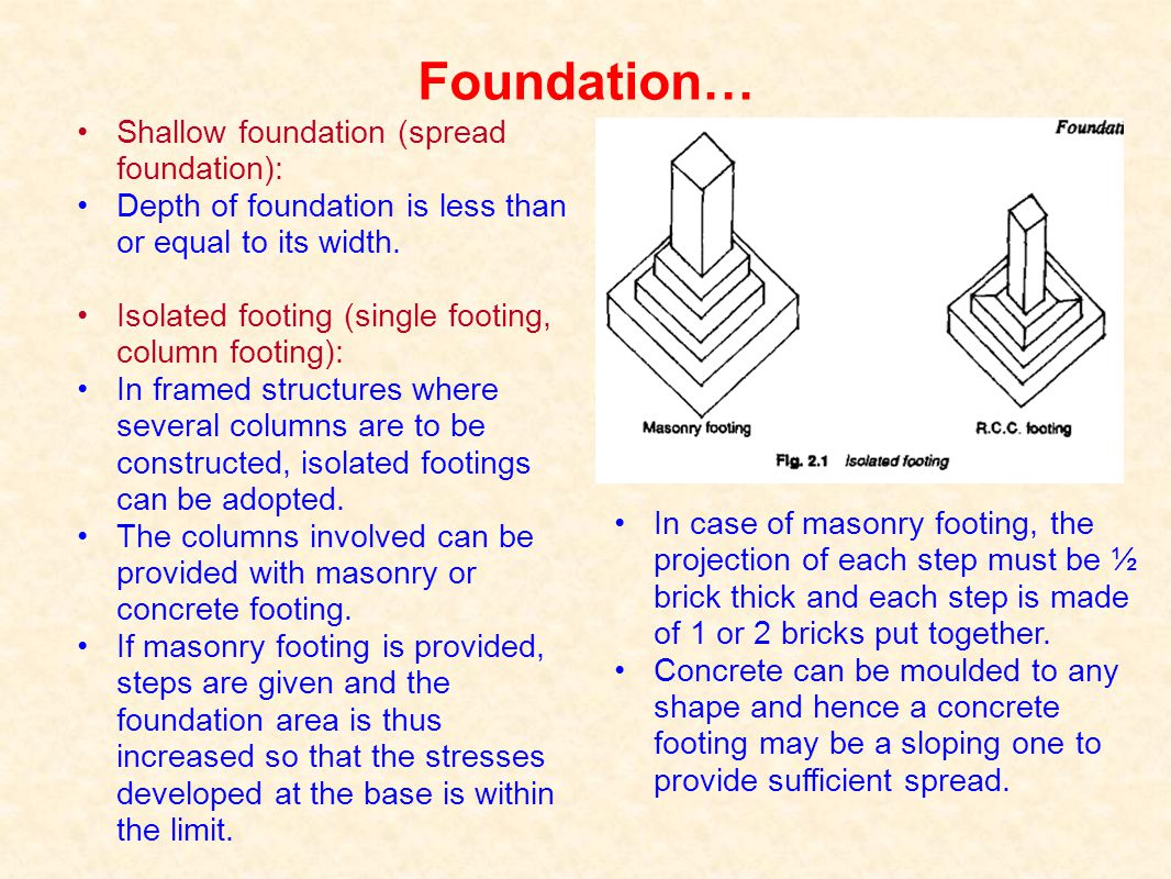 Foundation… Shallow foundation (spread foundation):
