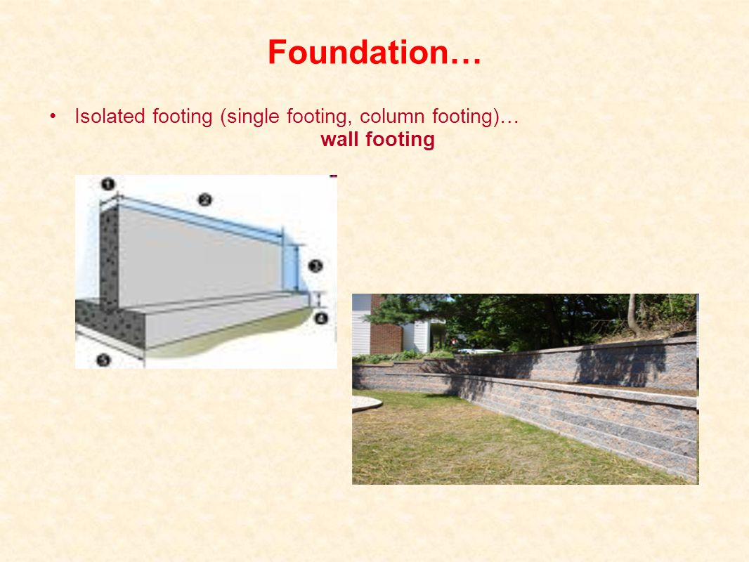 Isolated footing (single footing, column footing)… wall footing