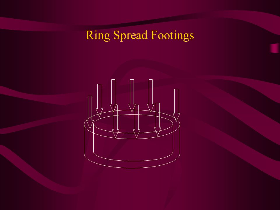 Ring Spread Footings
