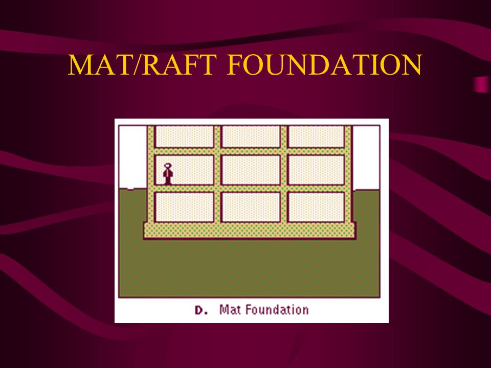 MAT/RAFT FOUNDATION