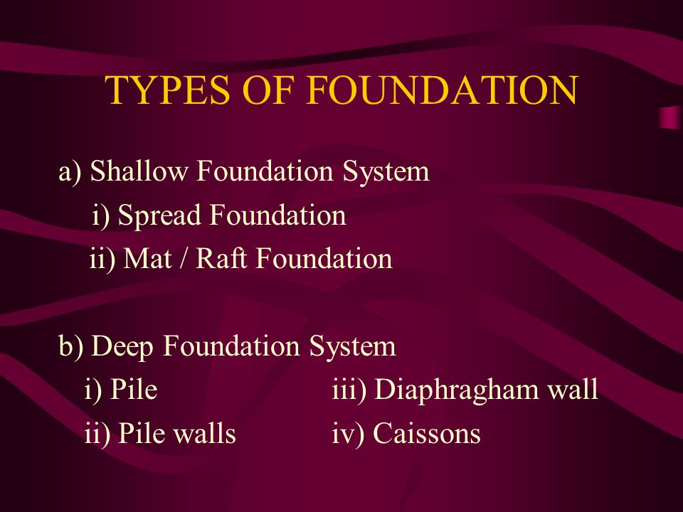 TYPES OF FOUNDATION a) Shallow Foundation System i) Spread Foundation