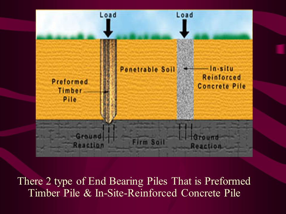There 2 type of End Bearing Piles That is Preformed Timber Pile & In-Site-Reinforced Concrete Pile