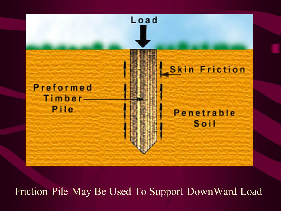 Friction Pile May Be Used To Support DownWard Load