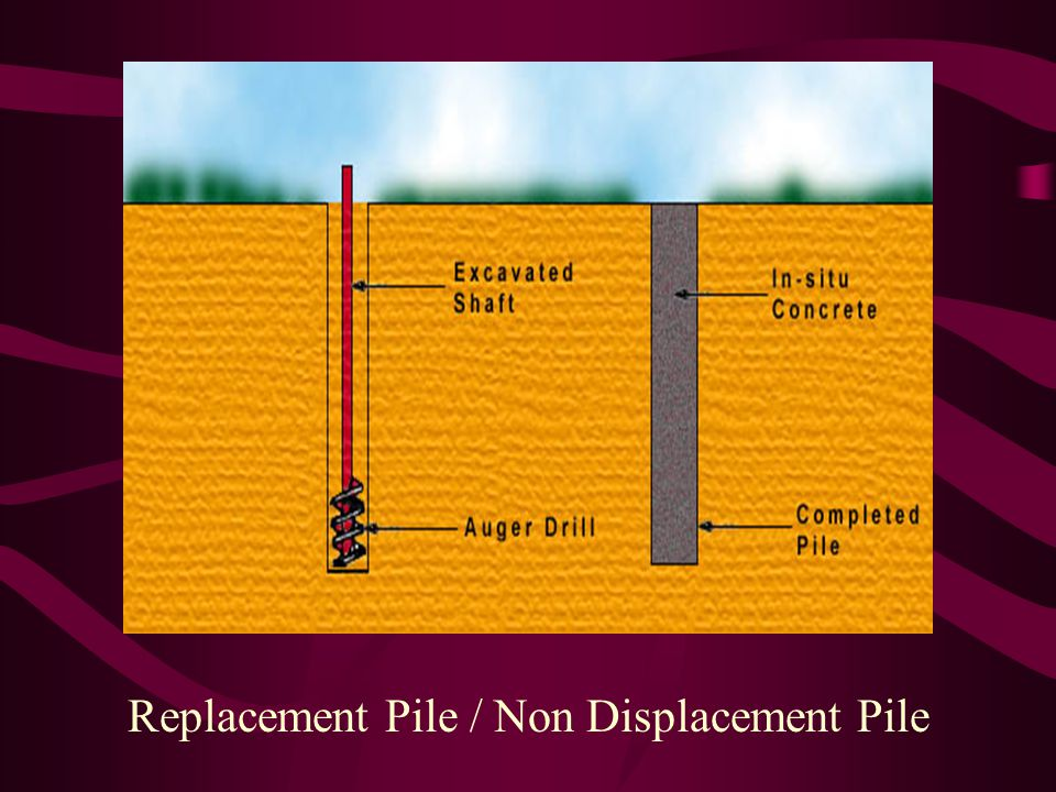 Replacement Pile / Non Displacement Pile