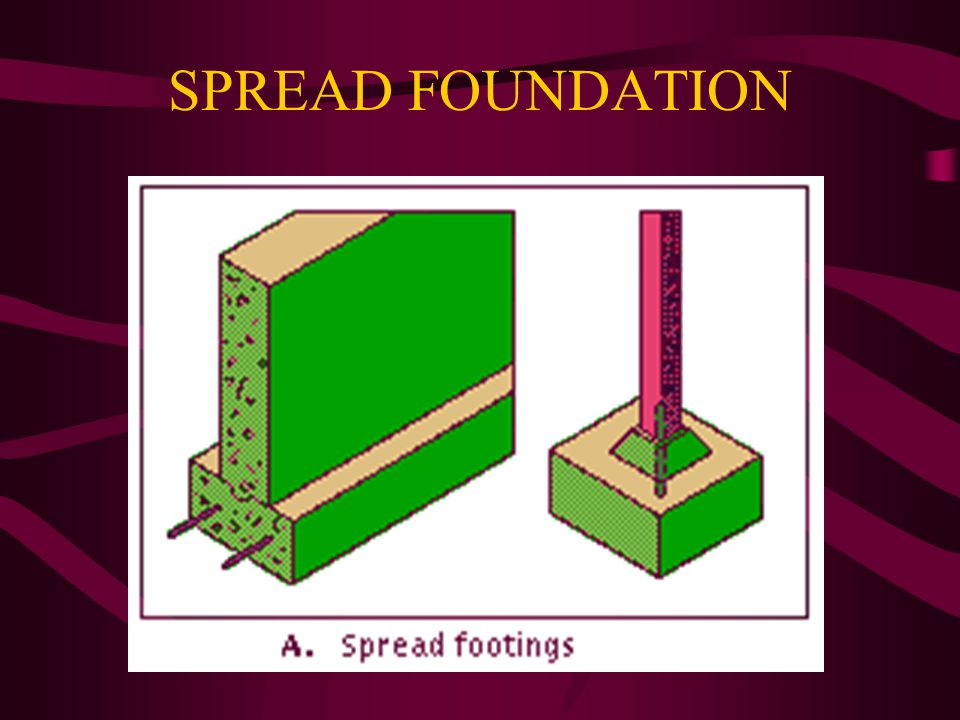 SPREAD FOUNDATION