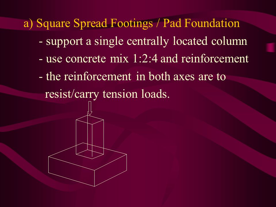 a) Square Spread Footings / Pad Foundation
