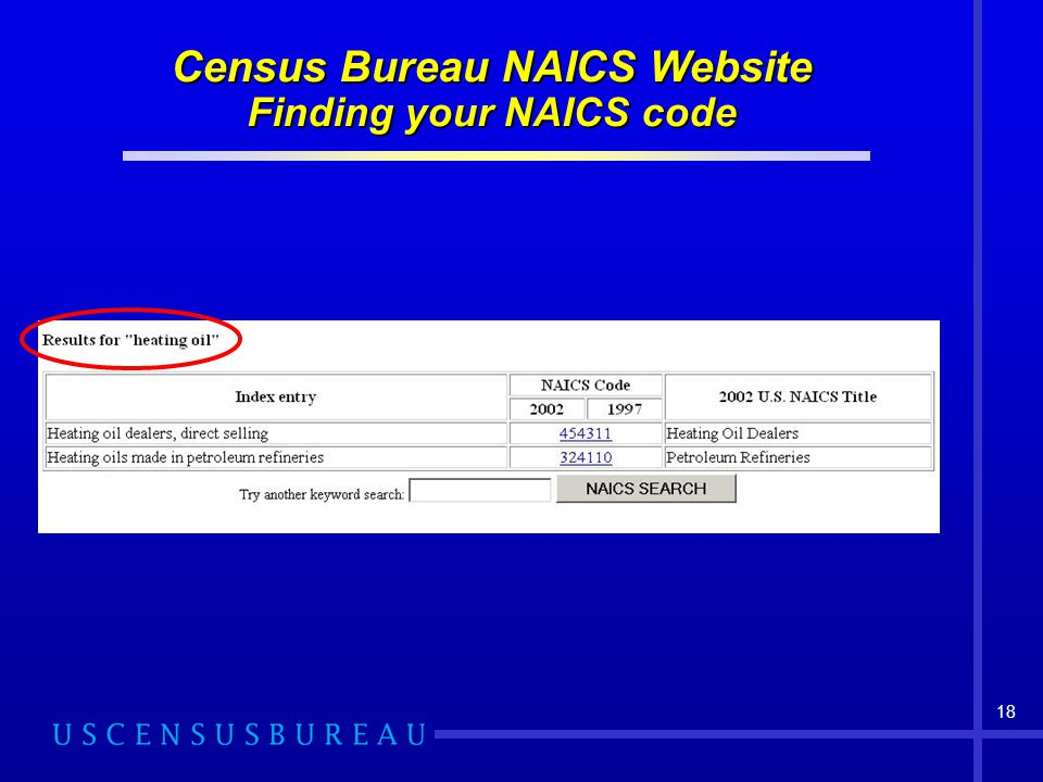 Census Bureau NAICS Website Finding your NAICS code