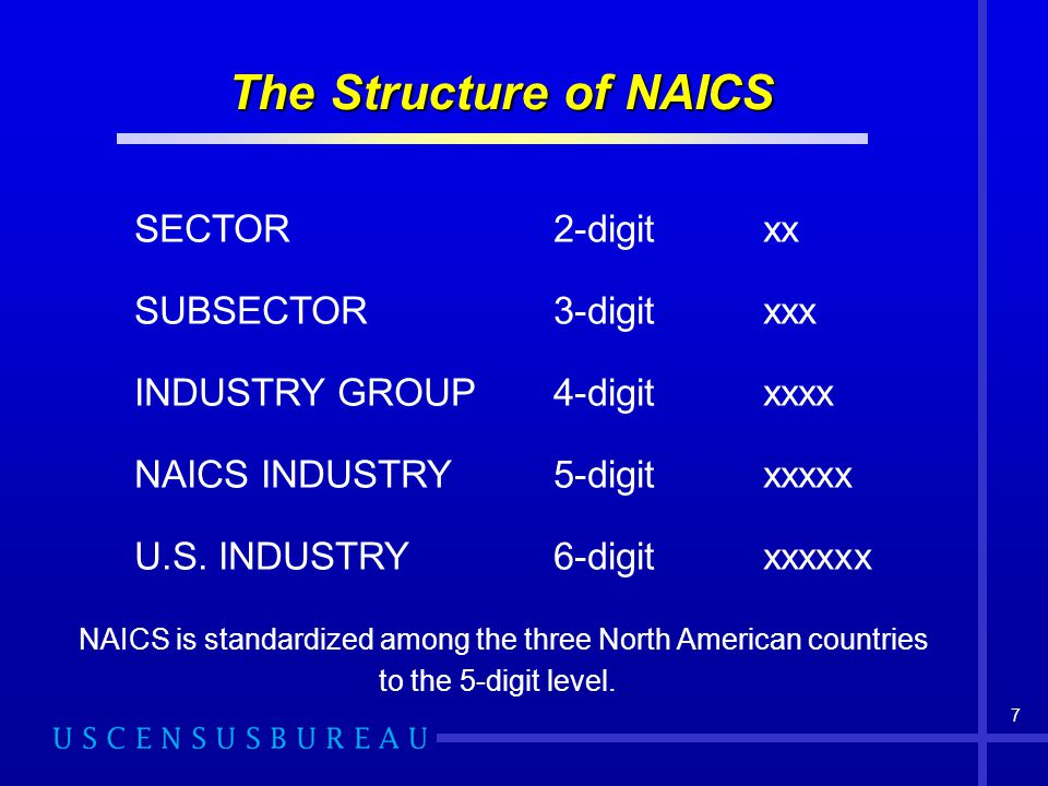 NAICS is standardized among the three North American countries