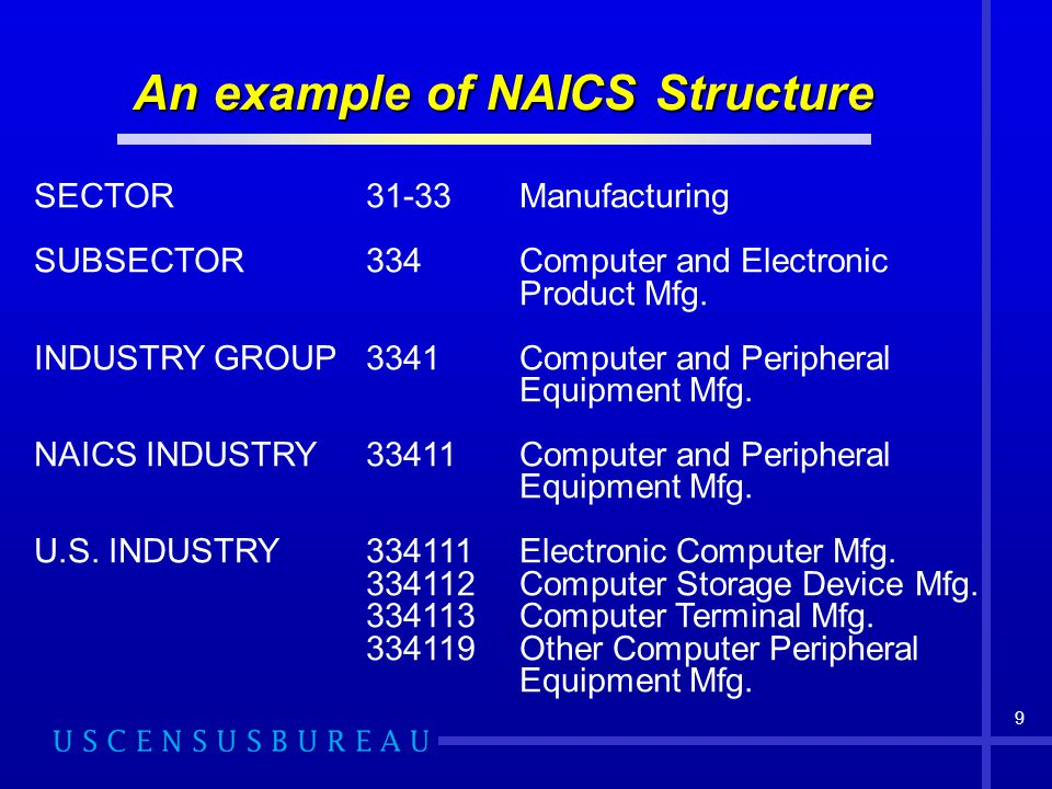 An example of NAICS Structure