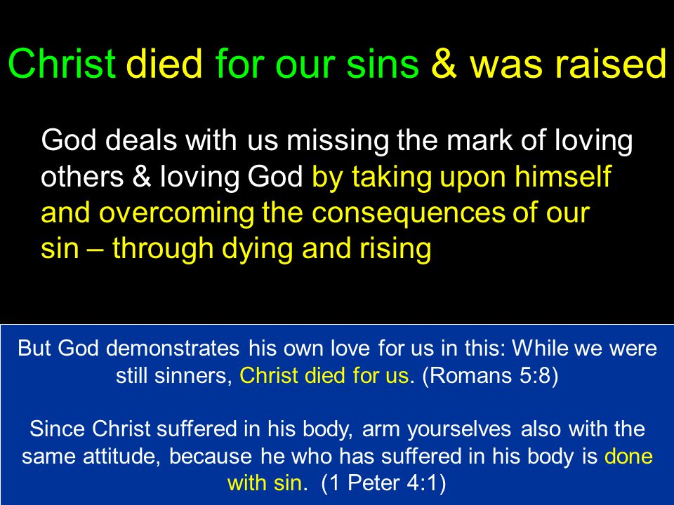 Christ died for our sins & was raised