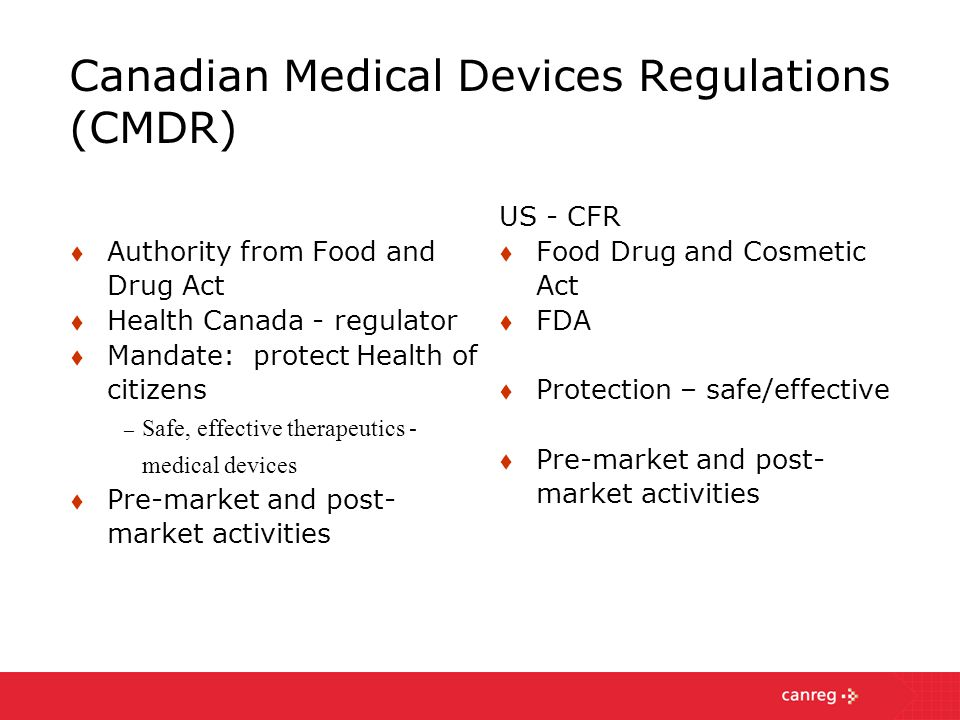 Canadian Medical Devices Regulations (CMDR)