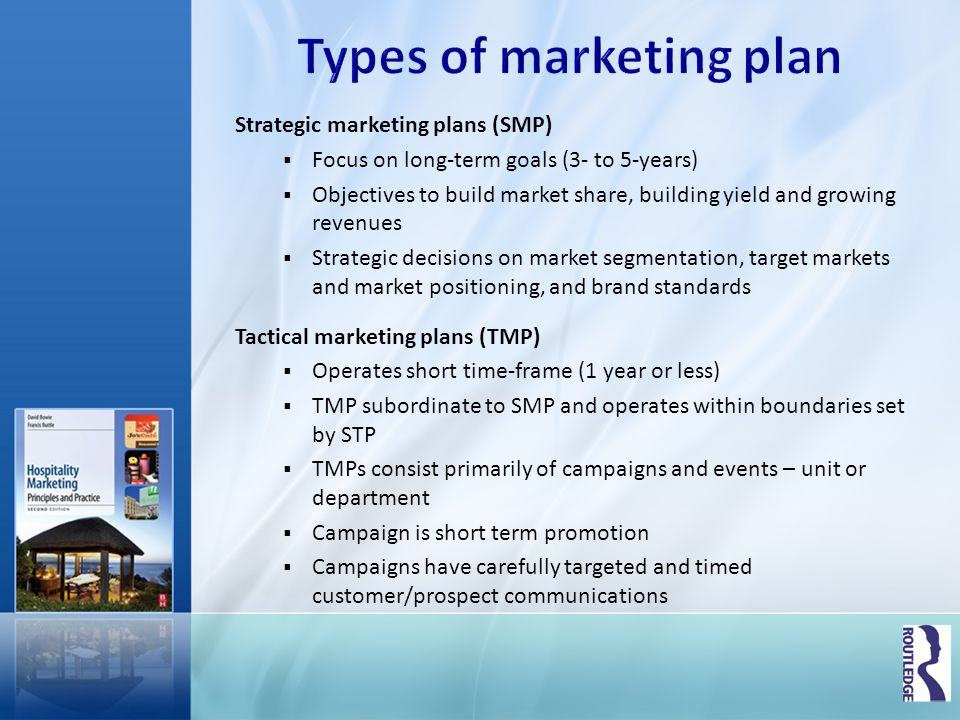 chapter 15 marketing planning chapter 15 marketing planning ppt