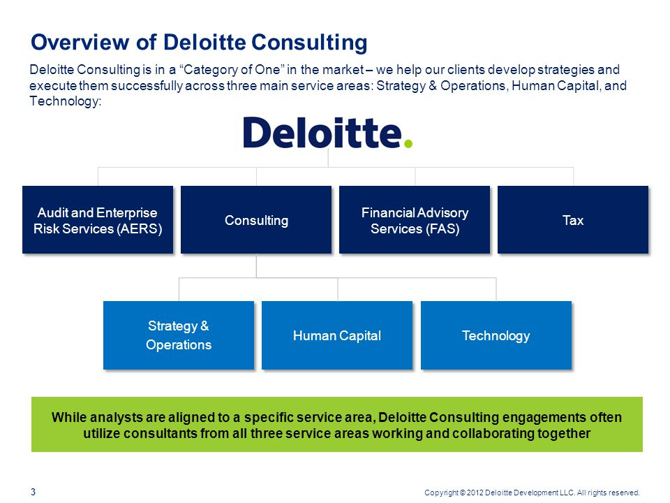 Deloitte consulting ppt
