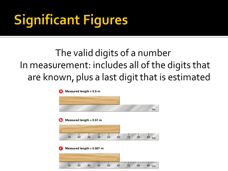 The valid digits of a number