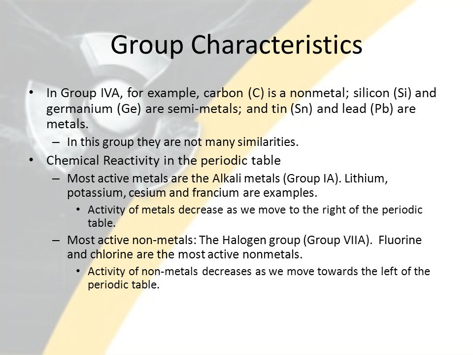 Fundamentals Of Chemistry Ppt Download