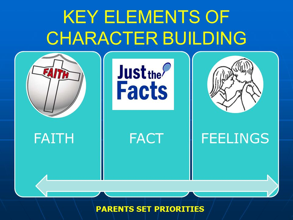 KEY ELEMENTS OF CHARACTER BUILDING
