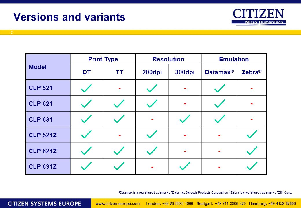 Including CLP 521Z, CLP 621Z and CLP 631Z versions - ppt