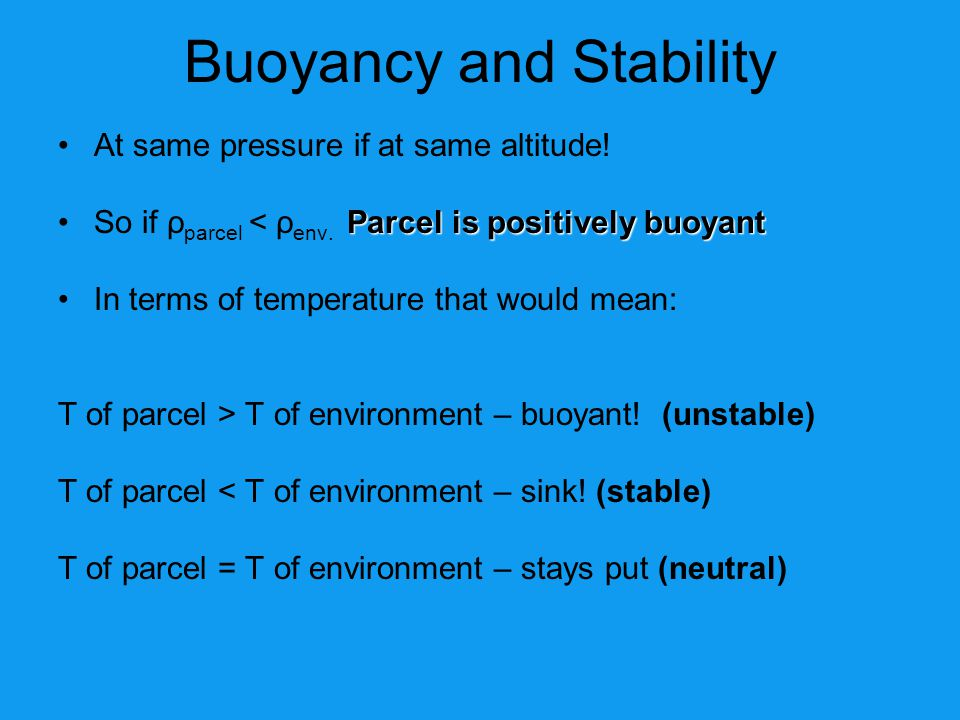 Buoyancy and Stability