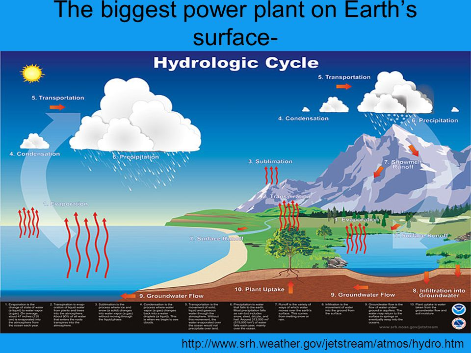The biggest power plant on Earth's surface-