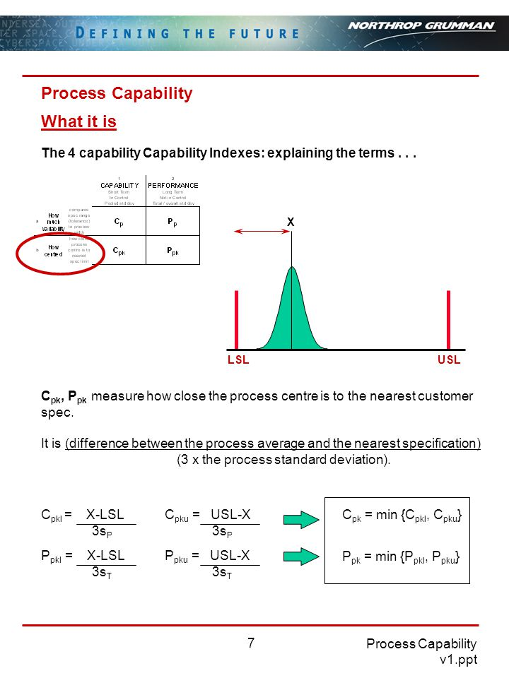 Process Capability What it is - ppt video online download