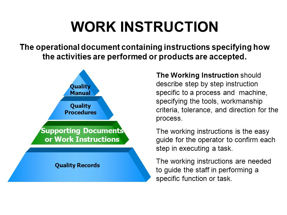 Quality Systems Approach Ppt Video Online Download