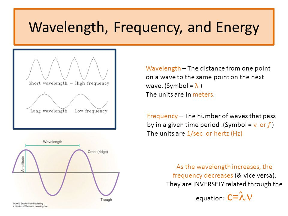 Using The Electromagnetic Spectrum Ppt Video Online Download