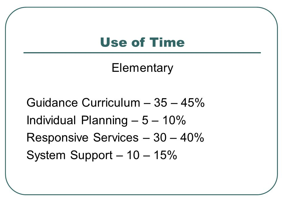 Use of Time Elementary Guidance Curriculum – 35 – 45%