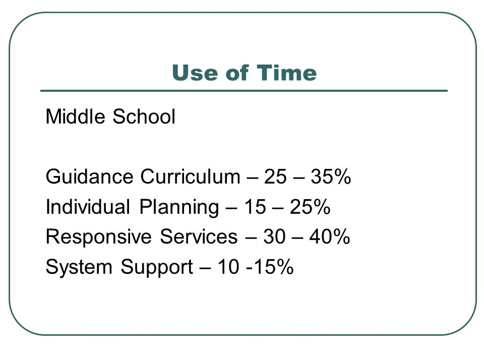 Use of Time Middle School Guidance Curriculum – 25 – 35%