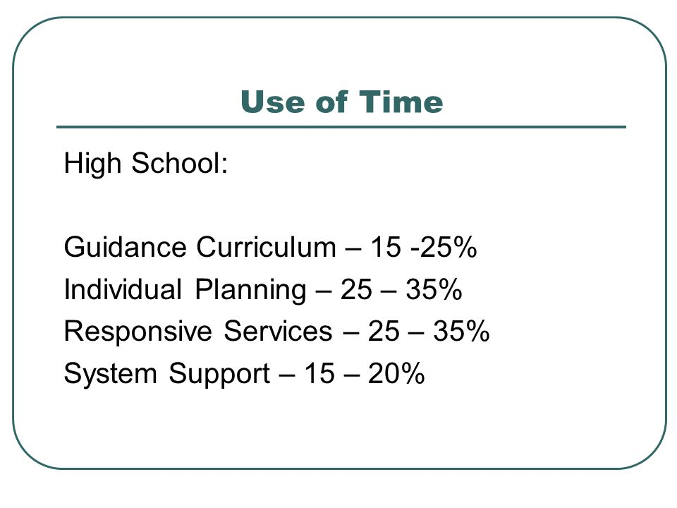 Use of Time High School: Guidance Curriculum – %