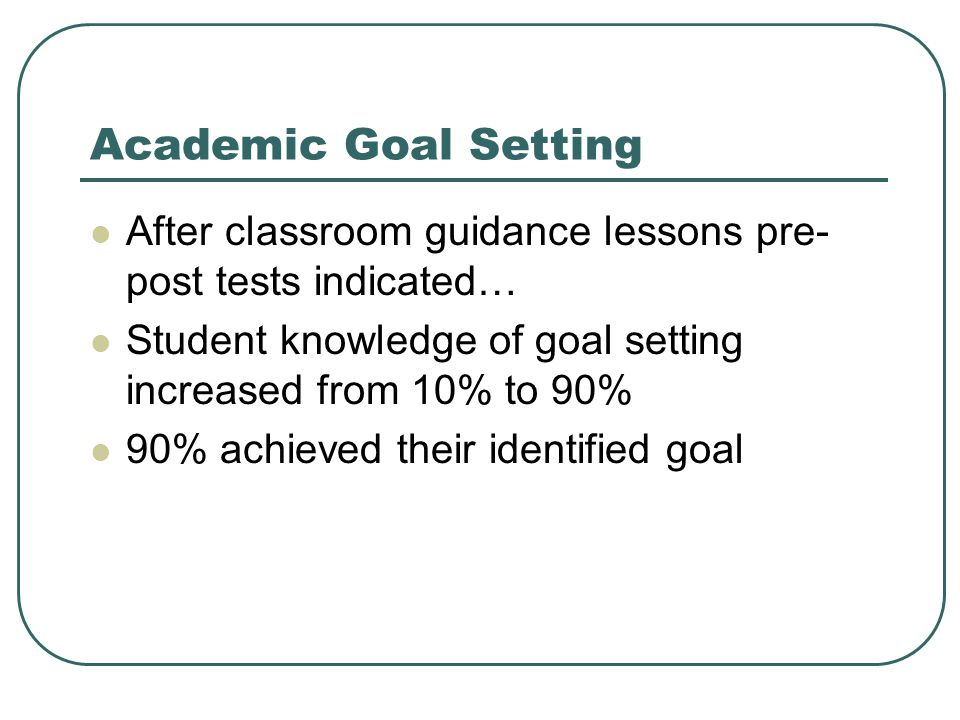 Academic Goal Setting After classroom guidance lessons pre-post tests indicated… Student knowledge of goal setting increased from 10% to 90%