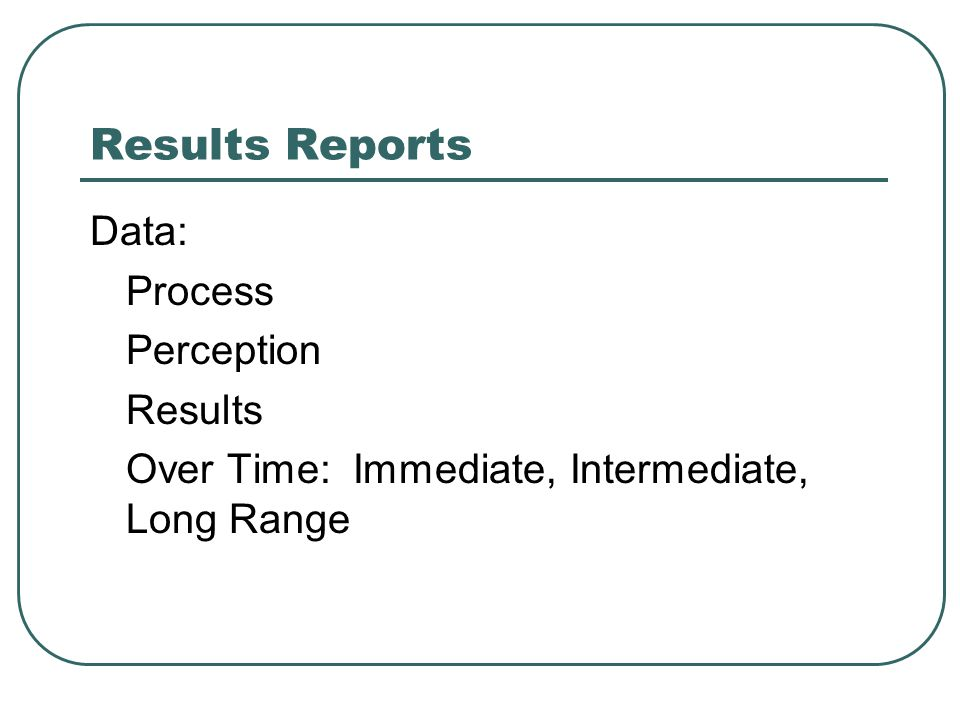 Results Reports Data: Process Perception Results