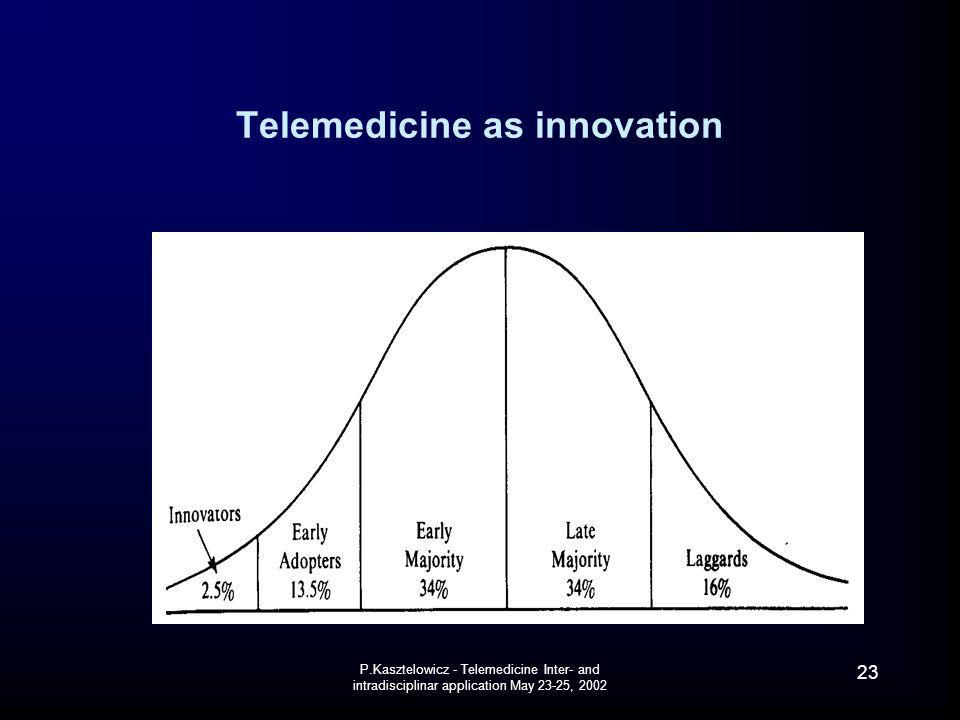 Telemedicine as innovation