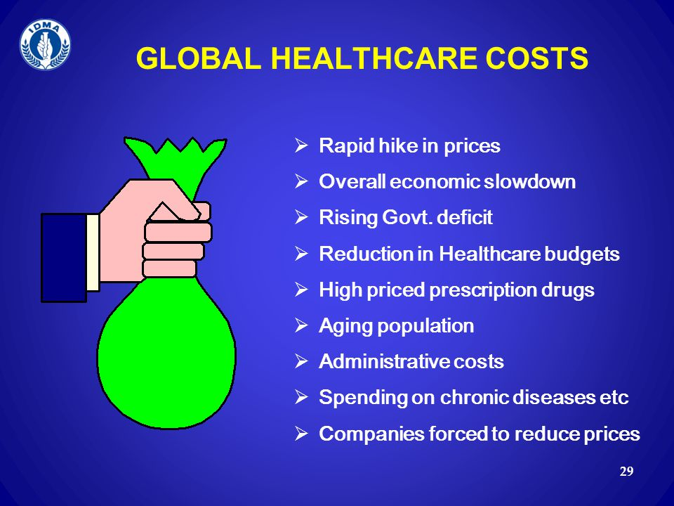 GLOBAL HEALTHCARE COSTS