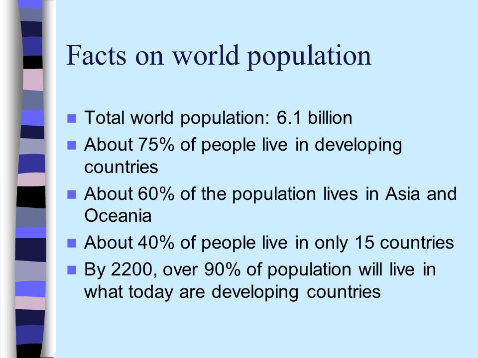 Facts on world population